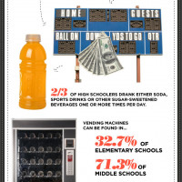 National School Lunch Week Goes Infographic