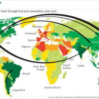 Infographics of the Week: Water Footprint of Humanity