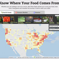 The Food52 & Real Time Farms Partnership: Will Home Cooking Go Local?
