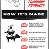 Infographic of the Week: 'Pink Slime' & Processed Red Meat Are Bad for You