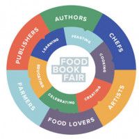Food Book Fair: Food+Low-Tech Connect