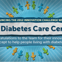 Innovation Challenge Winners Tackle Diabetes Through Data and Design