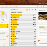 Food Genius Scores $1.2M for Real-Time Analysis of Restaurant Trends