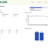 Mercaris Launches Organic & Non-GMO Commodities Market Data Service