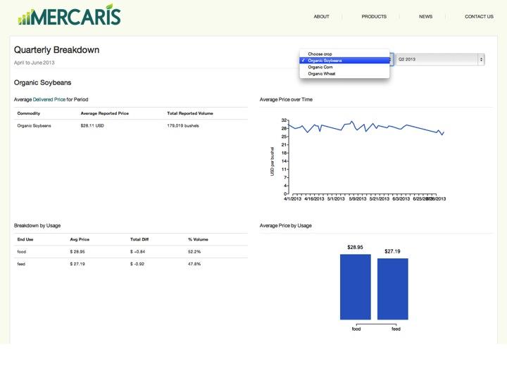Mercaris-Data-Screenshot3-1