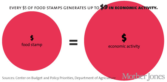 food-stamps-01