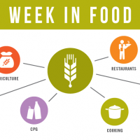 Announcing our AgTech Funding Roundup, Ordering App Wants to Reduce Food Waste + More