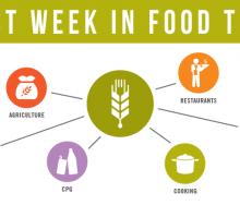 food tech news