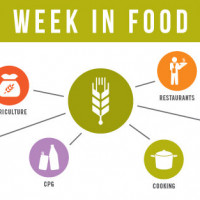 $740M Pumped into Food Tech in July, The Most Innovative Women in Food & Drink + More