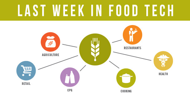 Food Tech Weekly Top Stories