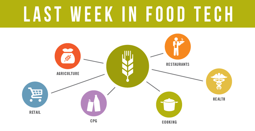$75.9M Invested in Food Tech in Feb, 7 Standout Sustainable Ag News Sites + More