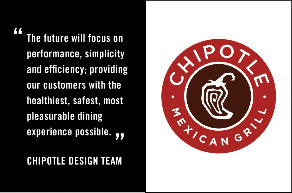 Chipotle Q&A: Hack Dining