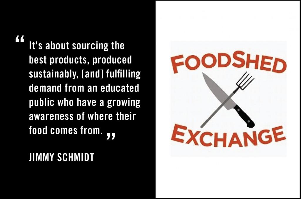 FoodShed Exchange - Hacking Dining