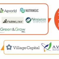 Ag & AgTech Funding, M&A & Partnerships: August 2014