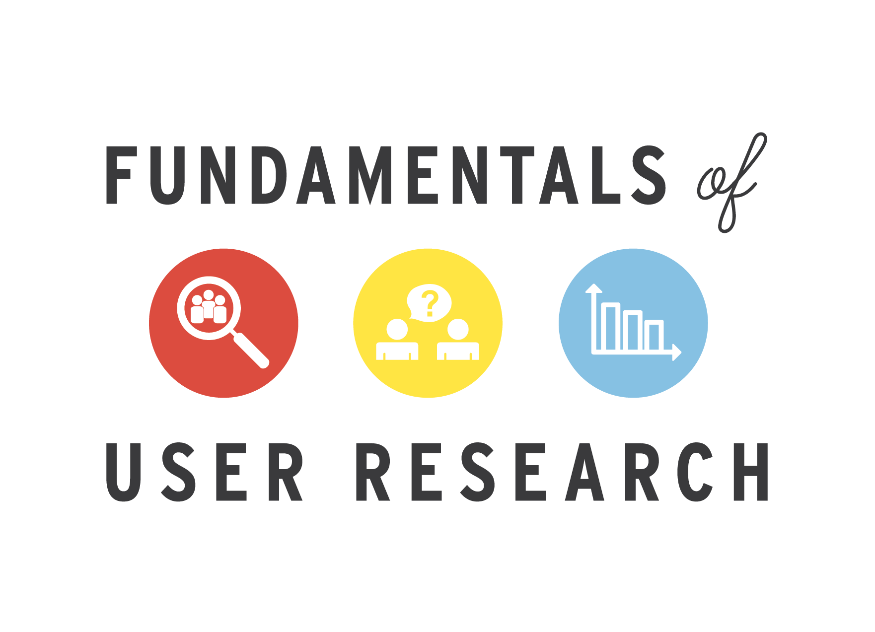 Research: User Research