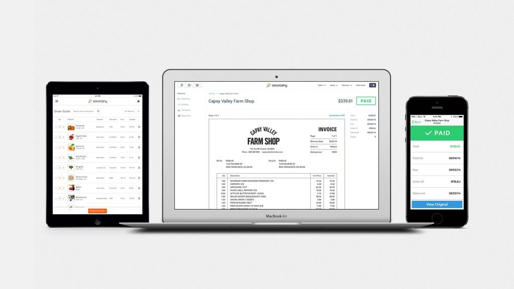 restaurant payment platform
