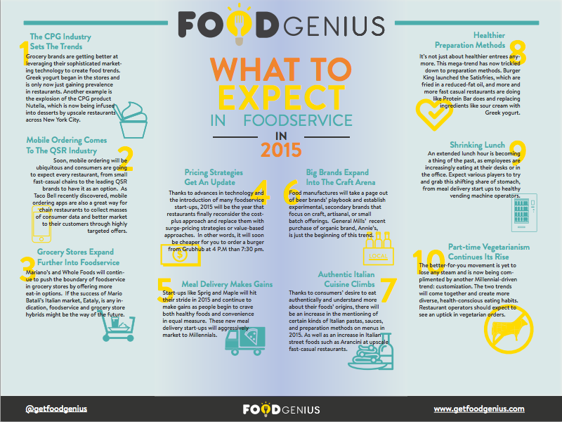 food-genius-infographic