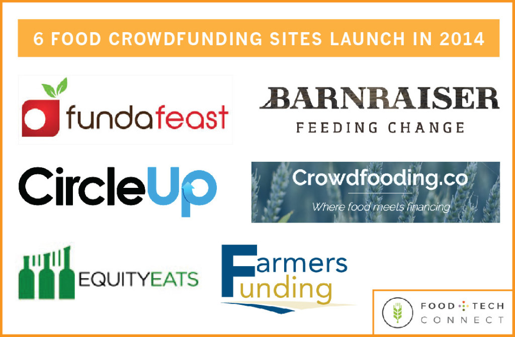 Food Crowdfunding Sites Launched in 2014