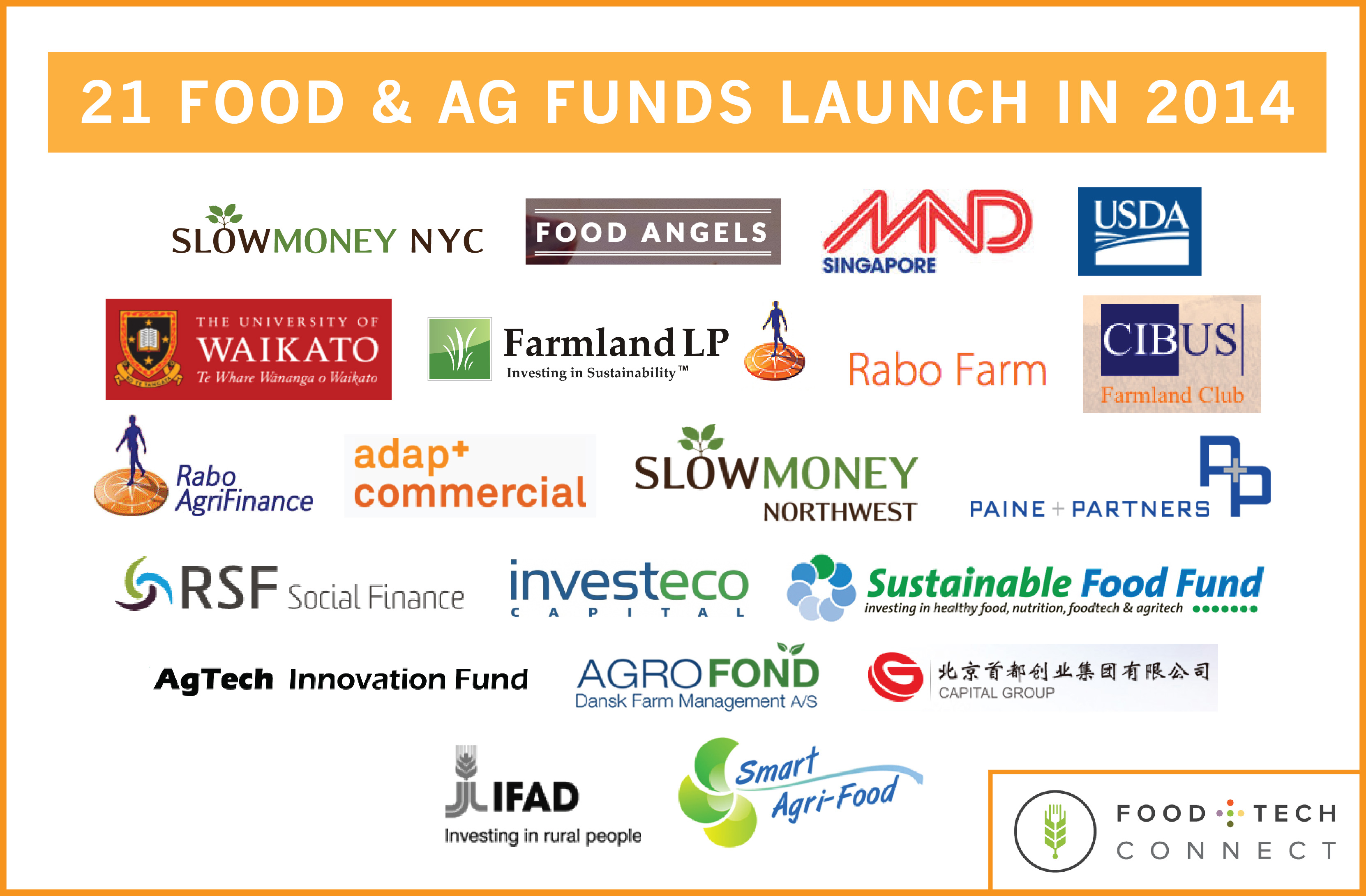 Food & Agriculture Funds