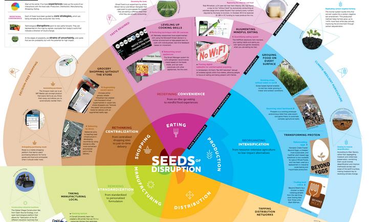 seeds-of-disruption