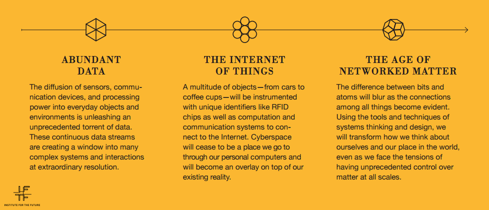 programming-global-food-system-age-of-networked-matter