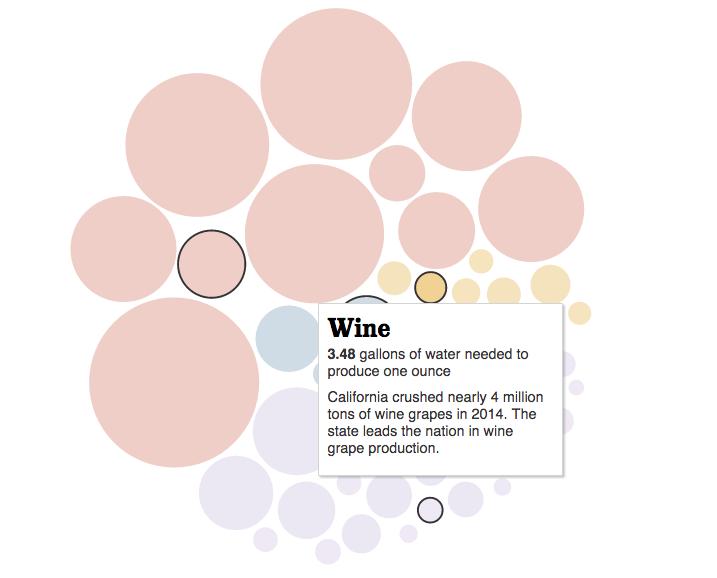 infographic wine