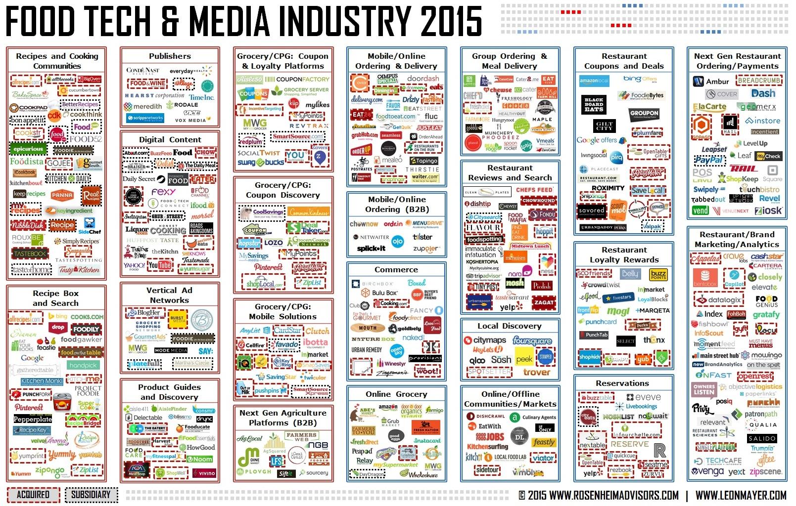 Media consolidation......?