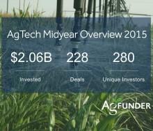 agtech-funding-2015-agfunder