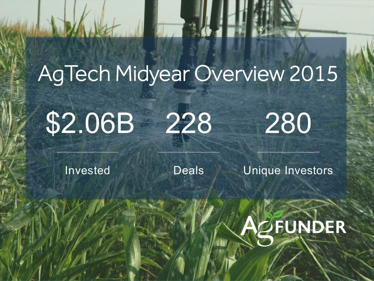 Blue apron niman ranch - Agtech Funding Explodes 2b Invested In First Half Of 2015