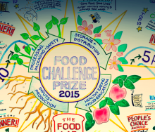 food-city-challenge-prize