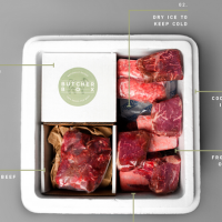 Food Crowdfunding: From Chewable Coffee to Grass-fed Beef Delivery